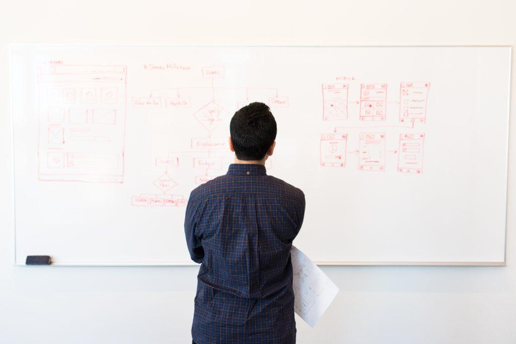 oltre solutions definizione requisiti software
